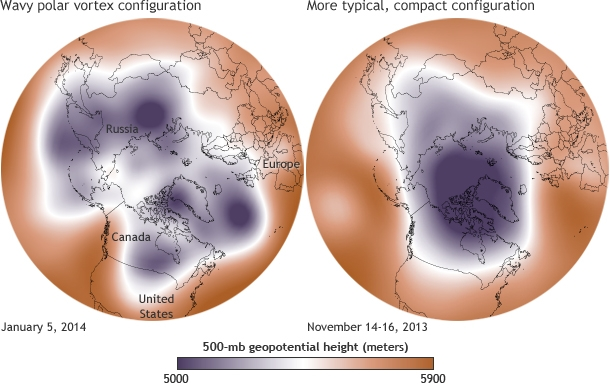 The Arctic vortex - a circumpolar wind - may change with global warming