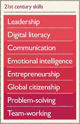 21st century skills (Pearson)